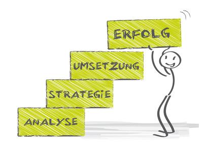 Firma gründen – mit dem Businessplan als Fundament
